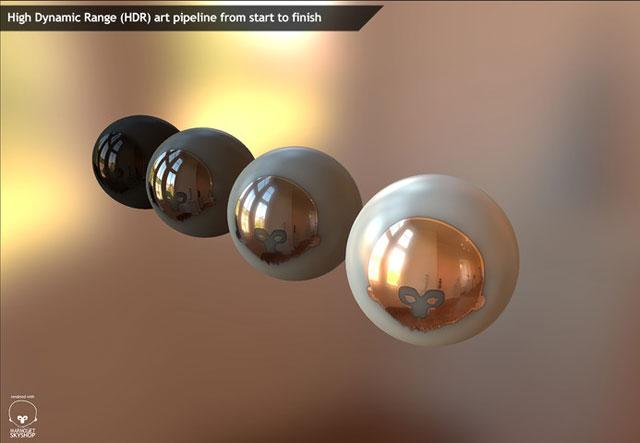 Skyshop: Image-Based Lighting Tools & Shaders