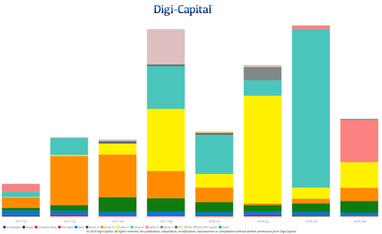 Digi-Capital